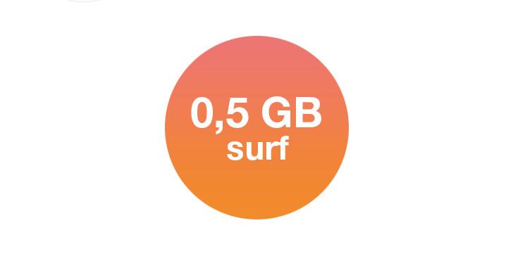 kontantkort med surf hos tre